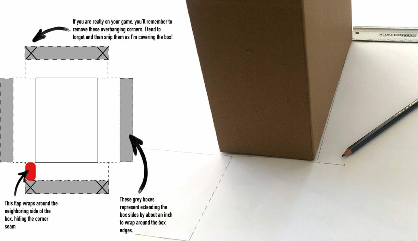markup diagram of how to wrap the bottom of a telescoping box
