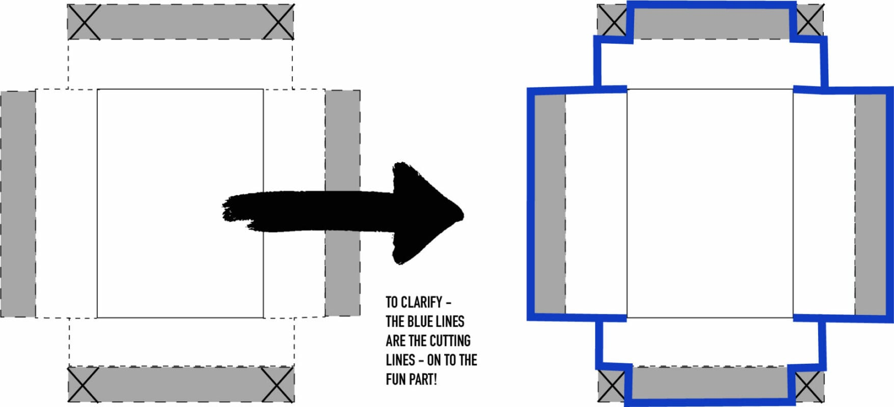 Cutting diagram showing how to use a gift box bottom to measure out wrapping paper and cover it separately from the box lid